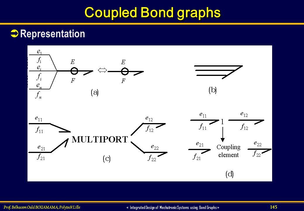 145 « Integrated Design of Mechatronic Systems using Bond Graphs » Prof. Belkacem Ould BOUAMAMA, PolytechLille Coupled Bond graphs Representation