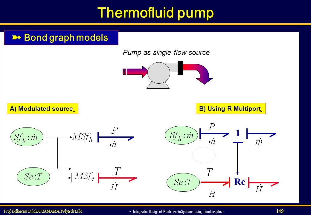 149 « Integrated Design of Mechatronic Systems using Bond Graphs » Prof. Belkacem Ould BOUAMAMA, PolytechLille Thermofluid pump Bond graph models A) M