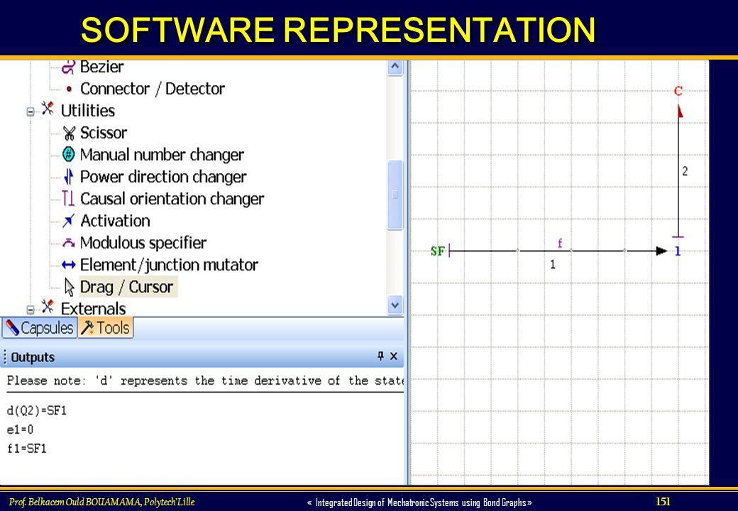 151 « Integrated Design of Mechatronic Systems using Bond Graphs » SOFTWARE REPRESENTATION Prof. Belkacem Ould BOUAMAMA, PolytechLille