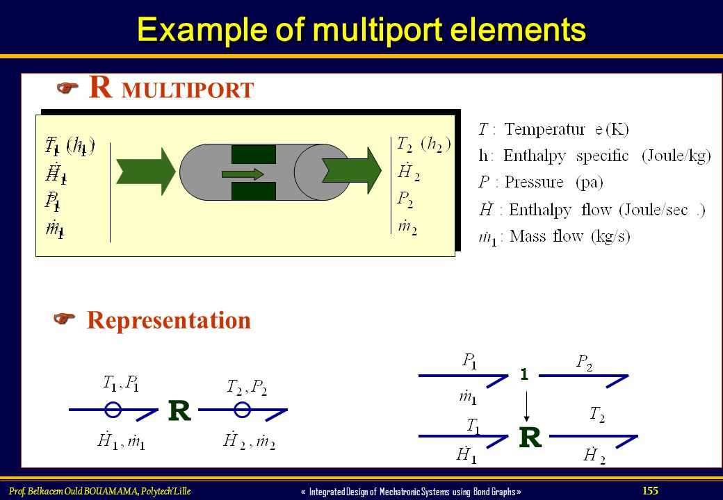 155 « Integrated Design of Mechatronic Systems using Bond Graphs » Prof. Belkacem Ould BOUAMAMA, PolytechLille Example of multiport elements R MULTIPO