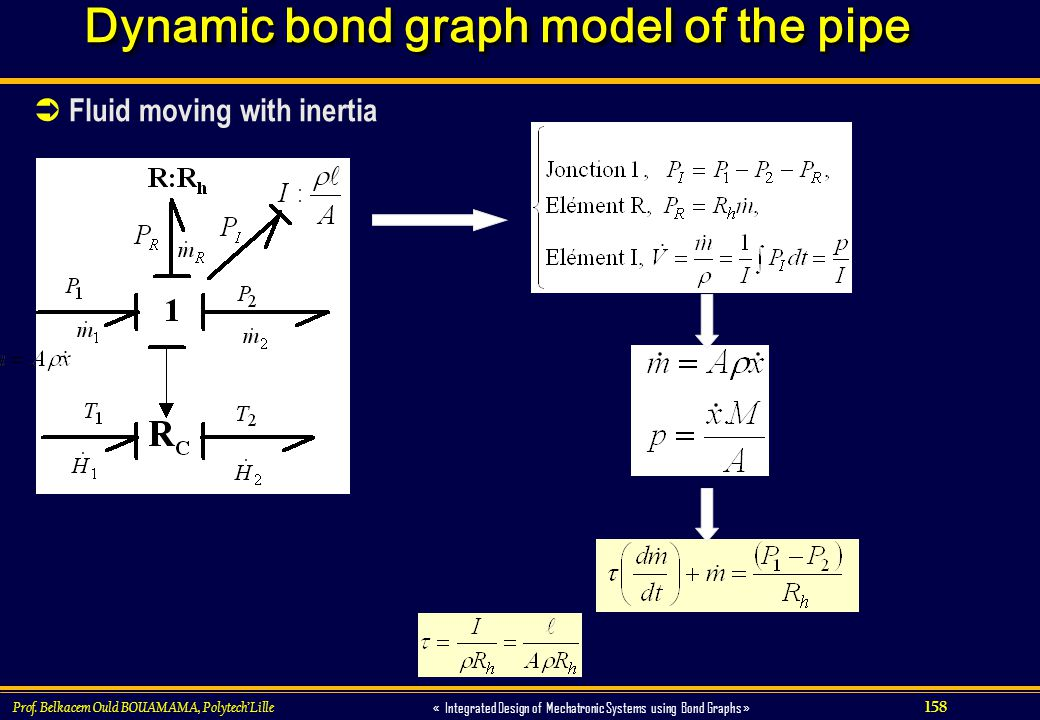 158 « Integrated Design of Mechatronic Systems using Bond Graphs » Prof. Belkacem Ould BOUAMAMA, PolytechLille Dynamic bond graph model of the pipe Fl