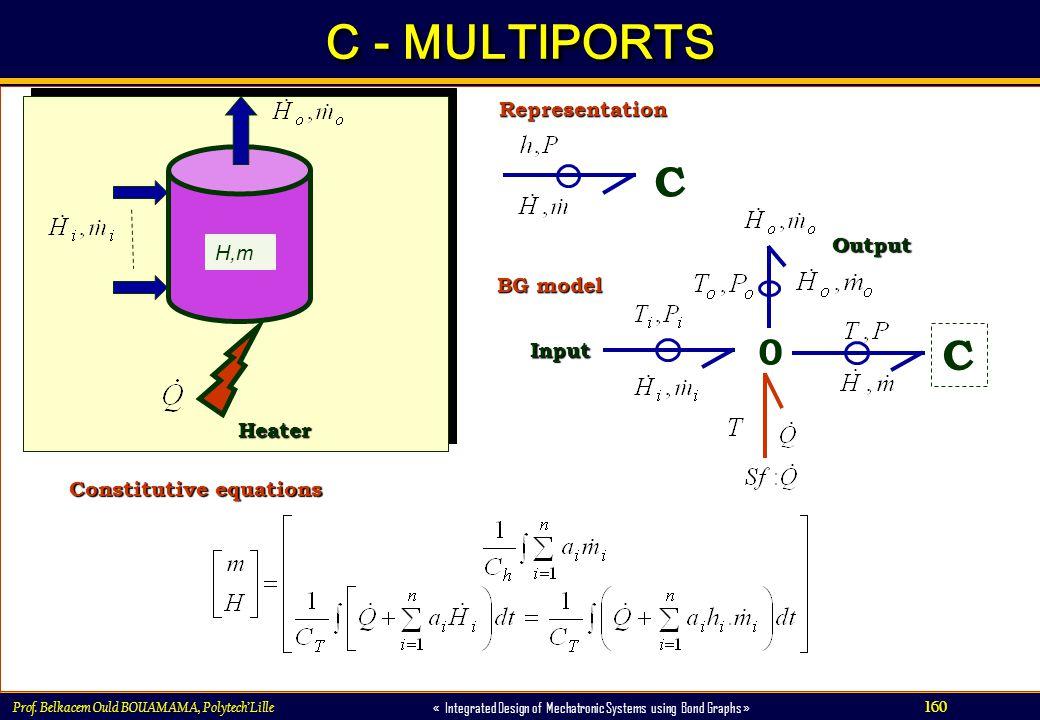 160 « Integrated Design of Mechatronic Systems using Bond Graphs » Prof. Belkacem Ould BOUAMAMA, PolytechLille C - MULTIPORTS H,m Heater CRepresentati