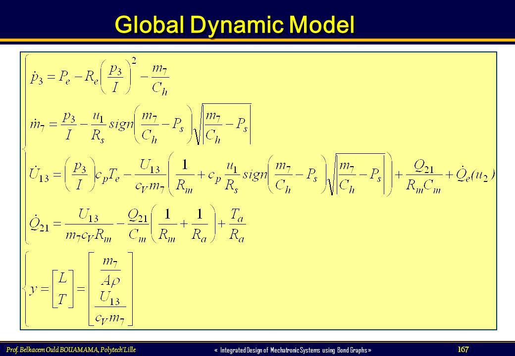 167 « Integrated Design of Mechatronic Systems using Bond Graphs » Global Dynamic Model Prof. Belkacem Ould BOUAMAMA, PolytechLille