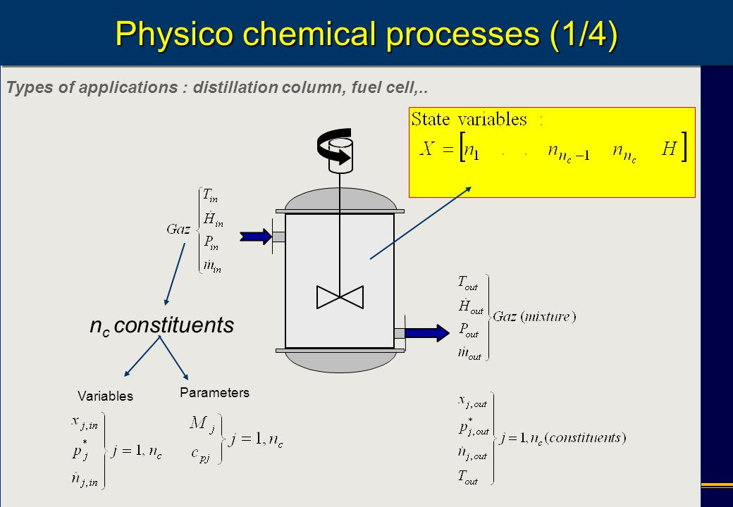171 « Integrated Design of Mechatronic Systems using Bond Graphs » Prof. Belkacem Ould BOUAMAMA, PolytechLille Physico chemical processes (1/4) n c co