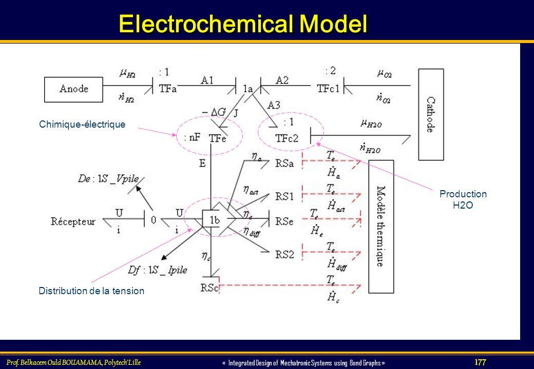 177 « Integrated Design of Mechatronic Systems using Bond Graphs » Electrochemical Model Prof. Belkacem Ould BOUAMAMA, PolytechLille Chimique-électriq