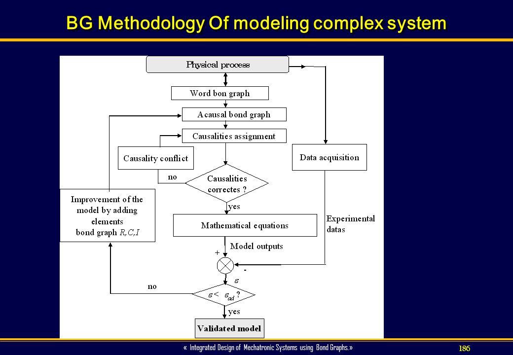 186 « Integrated Design of Mechatronic Systems using Bond Graphs.» BG Methodology Of modeling complex system