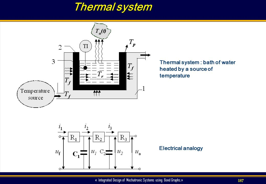 187 « Integrated Design of Mechatronic Systems using Bond Graphs.» Thermal system Electrical analogy Thermal system : bath of water heated by a source