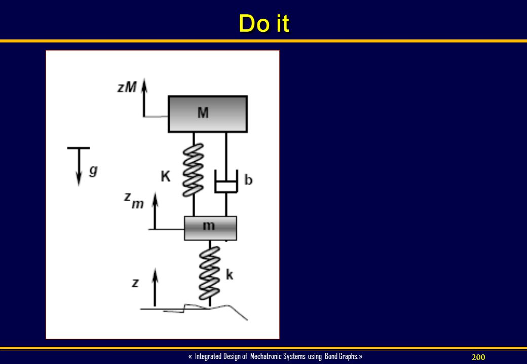 200 « Integrated Design of Mechatronic Systems using Bond Graphs.» Do it