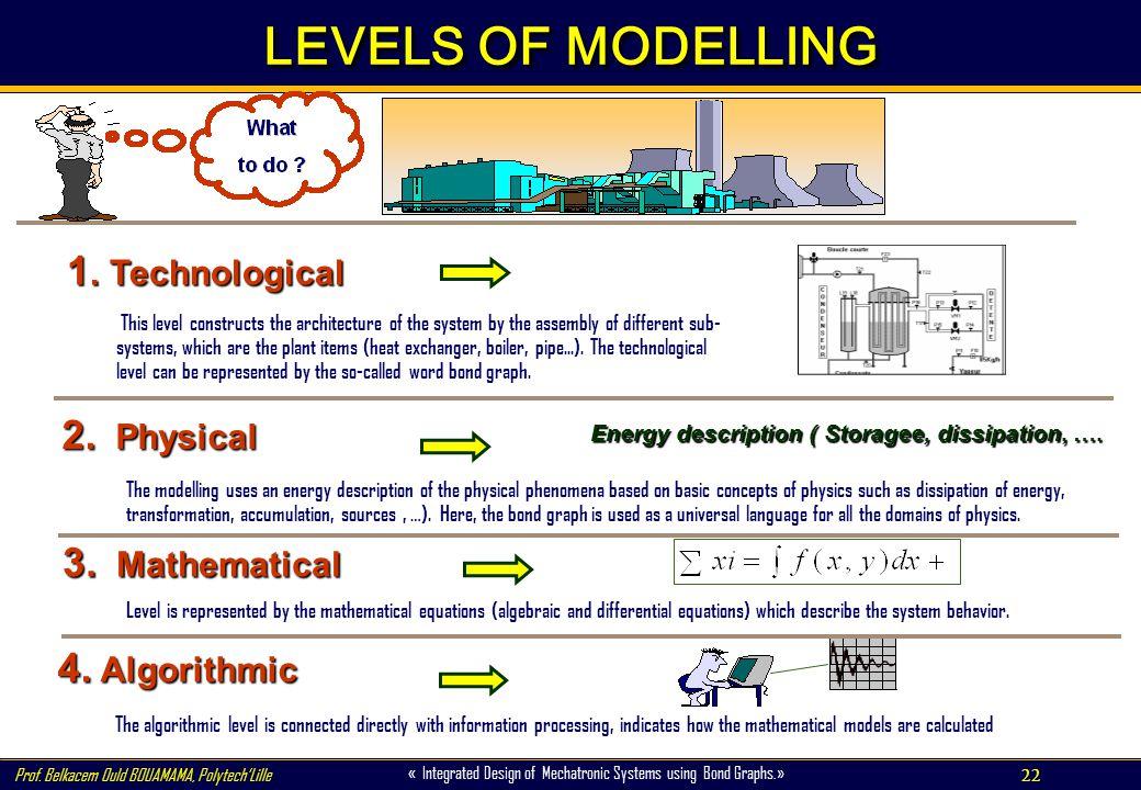 22 « Integrated Design of Mechatronic Systems using Bond Graphs.» Prof. Belkacem Ould BOUAMAMA, PolytechLille LEVELS OF MODELLING 1. Technological 2.