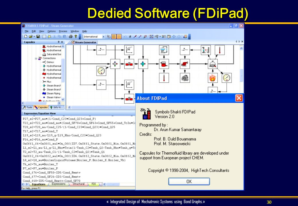 30 « Integrated Design of Mechatronic Systems using Bond Graphs.» Dedied Software (FDiPad)