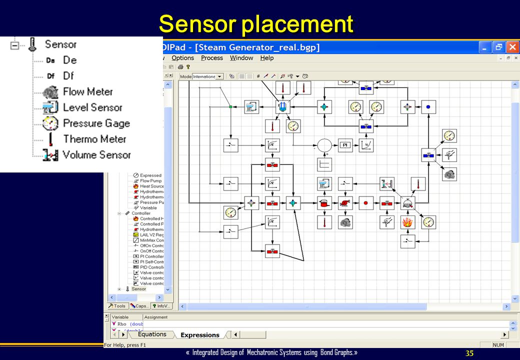 35 « Integrated Design of Mechatronic Systems using Bond Graphs.» Sensor placement
