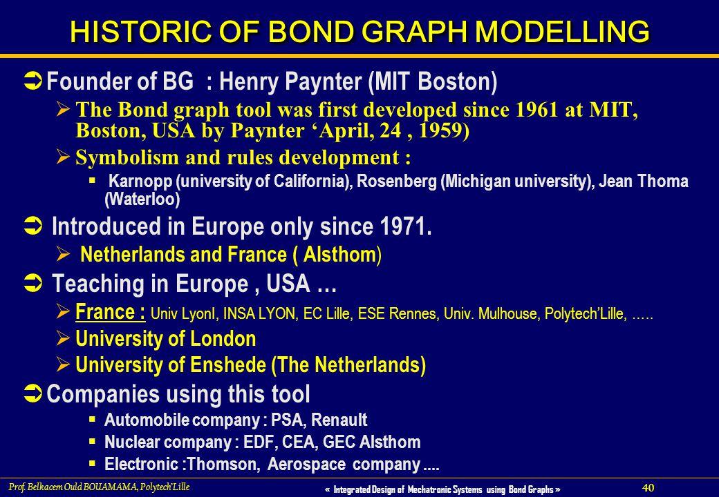 40 « Integrated Design of Mechatronic Systems using Bond Graphs » Prof. Belkacem Ould BOUAMAMA, PolytechLille HISTORIC OF BOND GRAPH MODELLING Founder