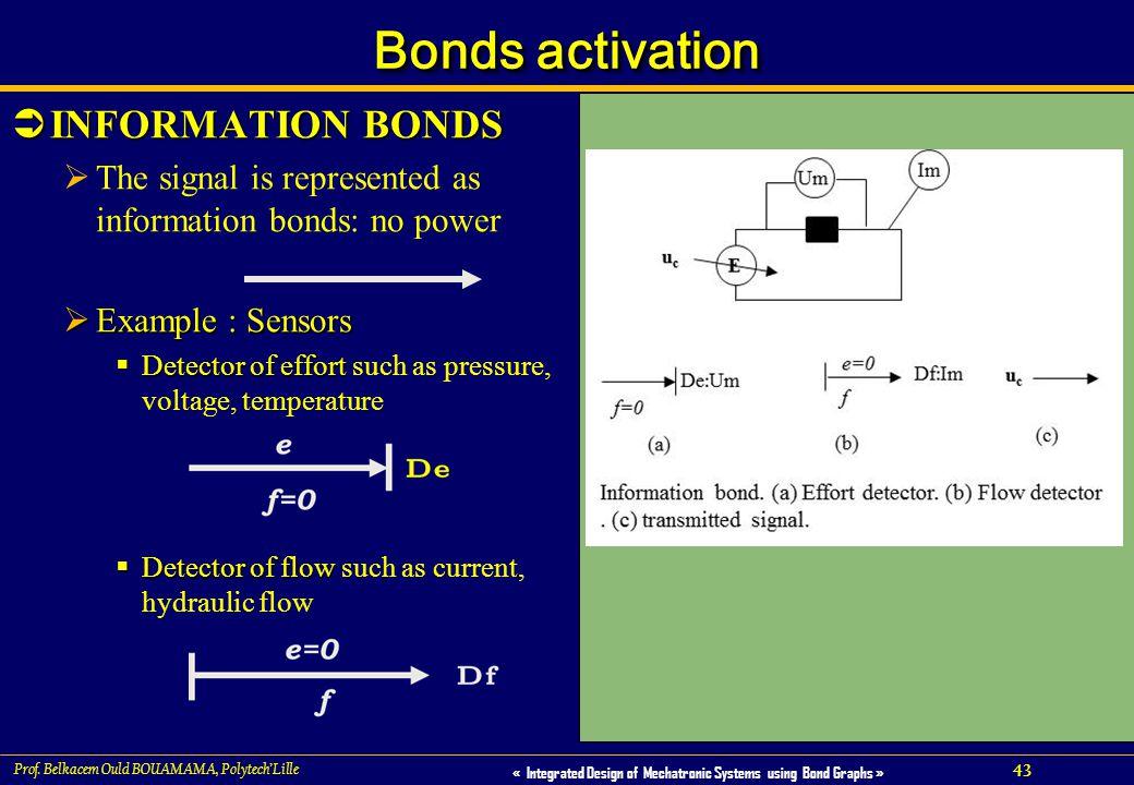 43 « Integrated Design of Mechatronic Systems using Bond Graphs » Bonds activation INFORMATION BONDS INFORMATION BONDS The signal is represented as in
