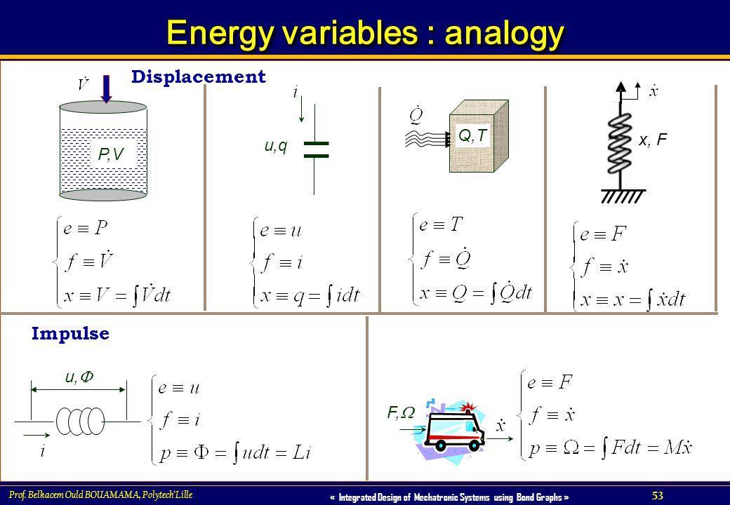 53 « Integrated Design of Mechatronic Systems using Bond Graphs » Prof. Belkacem Ould BOUAMAMA, PolytechLille Energy variables : analogy P,V u,q Q,T x