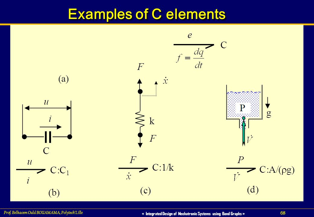 68 « Integrated Design of Mechatronic Systems using Bond Graphs » Examples of C elements Prof. Belkacem Ould BOUAMAMA, PolytechLille