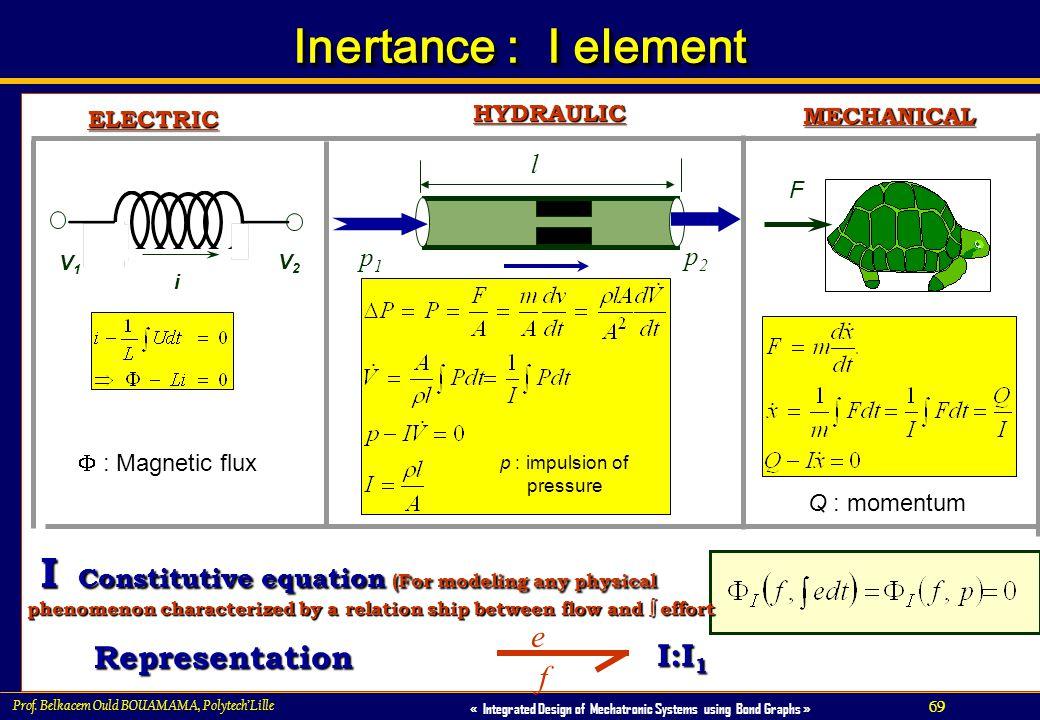 69 « Integrated Design of Mechatronic Systems using Bond Graphs » Prof. Belkacem Ould BOUAMAMA, PolytechLille f I:I 1 Representation Representation e