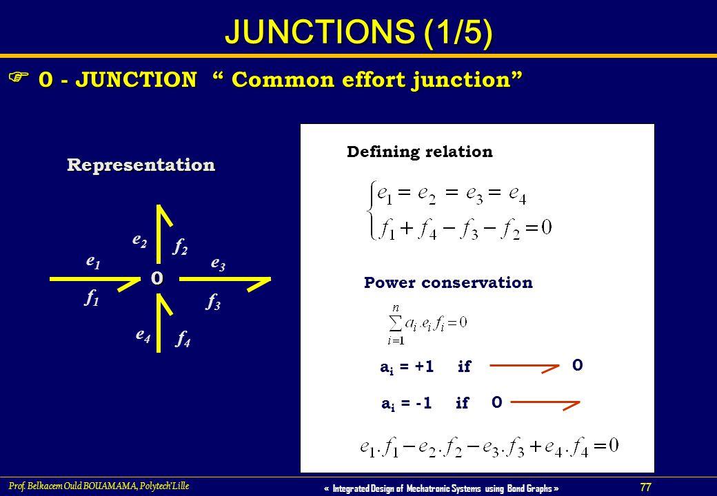 77 « Integrated Design of Mechatronic Systems using Bond Graphs » Prof. Belkacem Ould BOUAMAMA, PolytechLille 0 - JUNCTION Common effort junction 0 -