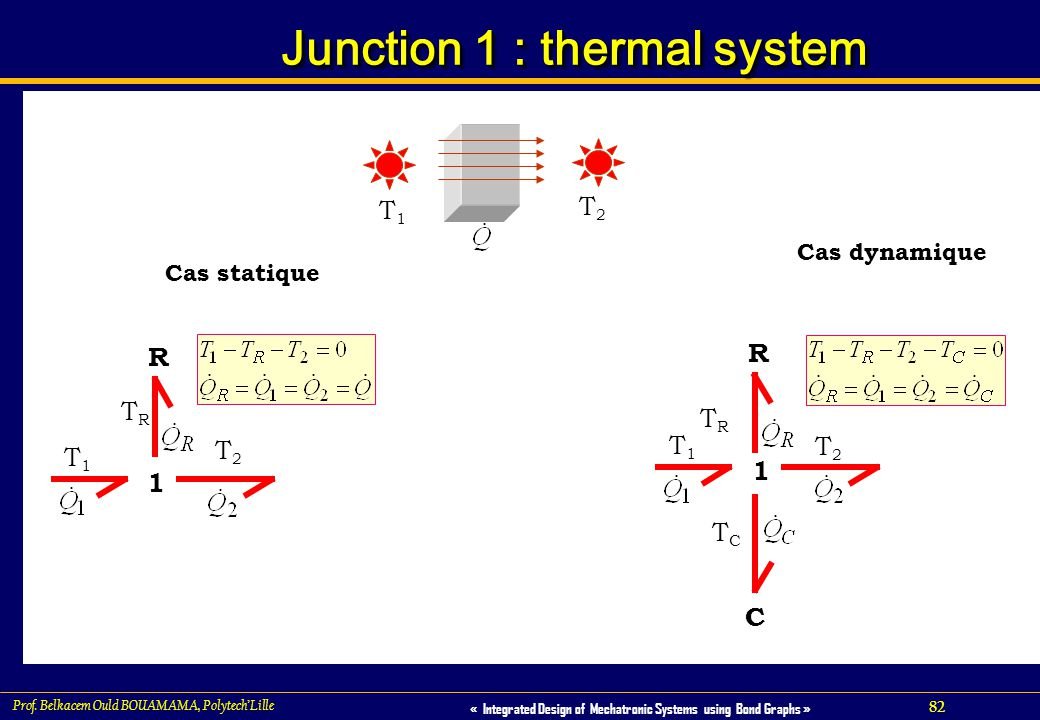 82 « Integrated Design of Mechatronic Systems using Bond Graphs » Prof. Belkacem Ould BOUAMAMA, PolytechLille Junction 1 : thermal system 1 T1T1 T2T2