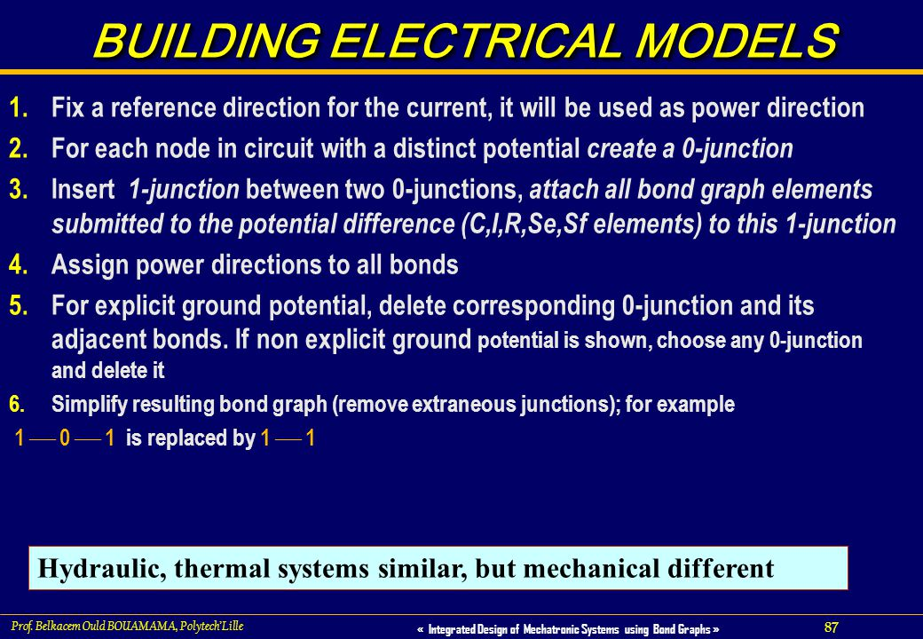 87 « Integrated Design of Mechatronic Systems using Bond Graphs » Prof. Belkacem Ould BOUAMAMA, PolytechLille BUILDING ELECTRICAL MODELS 1.Fix a refer