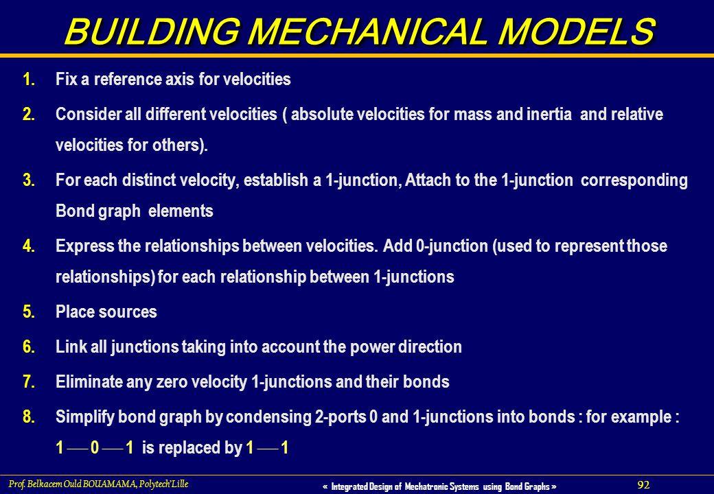 92 « Integrated Design of Mechatronic Systems using Bond Graphs » Prof. Belkacem Ould BOUAMAMA, PolytechLille BUILDING MECHANICAL MODELS 1.Fix a refer
