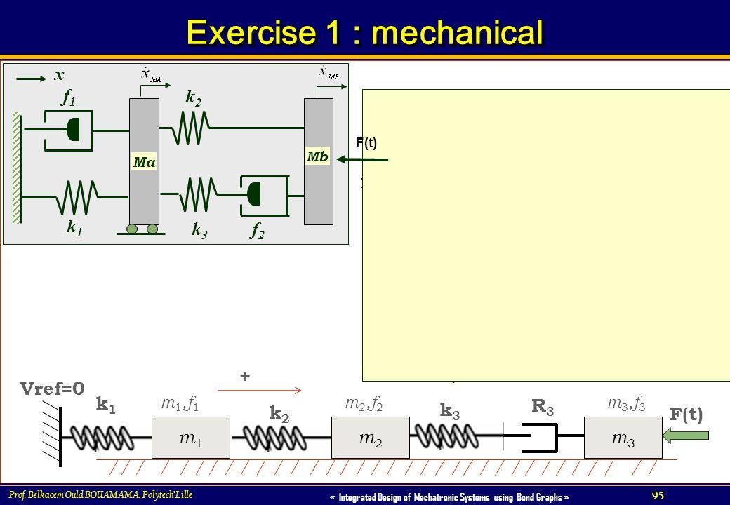 95 « Integrated Design of Mechatronic Systems using Bond Graphs » Prof. Belkacem Ould BOUAMAMA, PolytechLille Exercise 1 : mechanical 1 R:f1 C:1/k1 C: