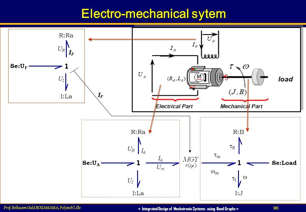 96 « Integrated Design of Mechatronic Systems using Bond Graphs » Prof. Belkacem Ould BOUAMAMA, PolytechLille Electro-mechanical sytem IFIF 1 R:Ra I:L
