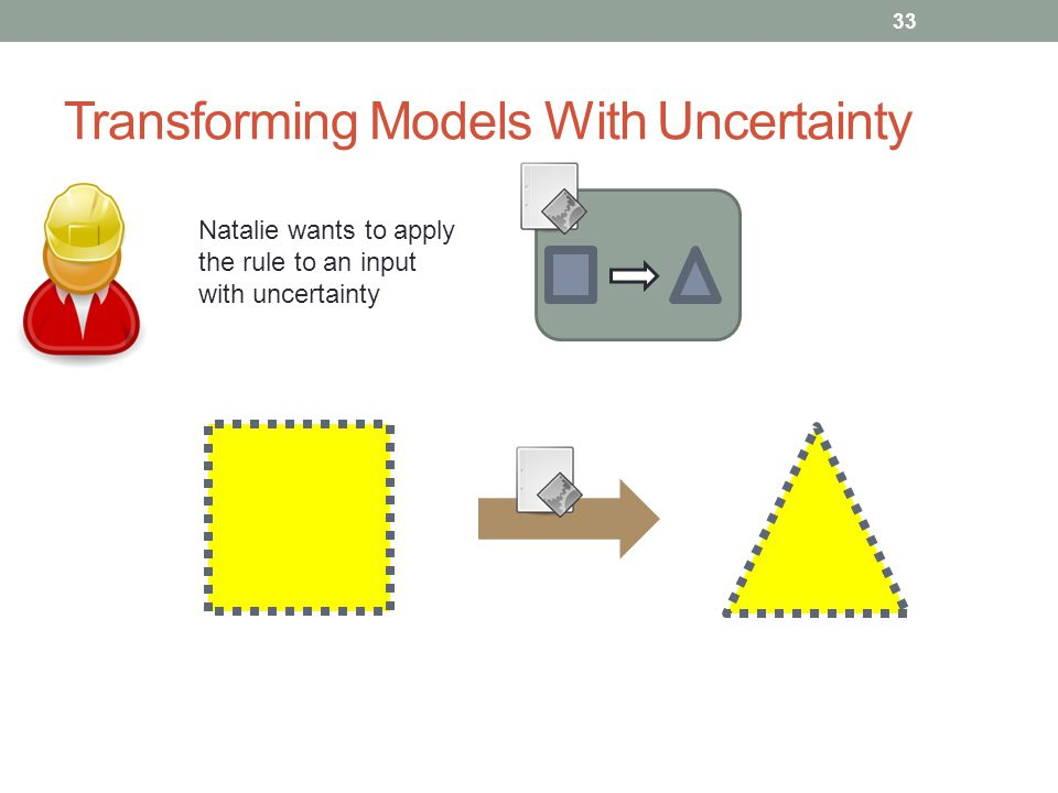Transforming Models With Uncertainty 33 Natalie wants to apply the rule to an input with uncertainty