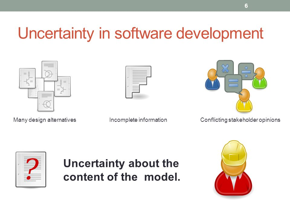 Uncertainty in software development 6 Uncertainty about the content of the model. Many design alternativesConflicting stakeholder opinionsIncomplete i