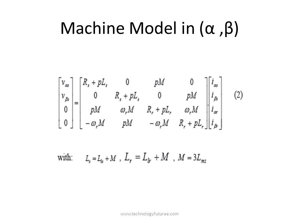www.technologyfuturae.com Machine Model in (α,β)