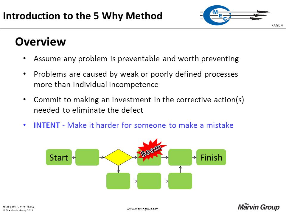 TR-823 REV / - 01/21/2014 © The Marvin Group 2013 PAGE 4 www.marvingroup.com Introduction to the 5 Why Method Assume any problem is preventable and worth preventing Problems are caused by weak or poorly defined processes more than individual incompetence Commit to making an investment in the corrective action(s) needed to eliminate the defect INTENT - Make it harder for someone to make a mistake Overview StartFinish