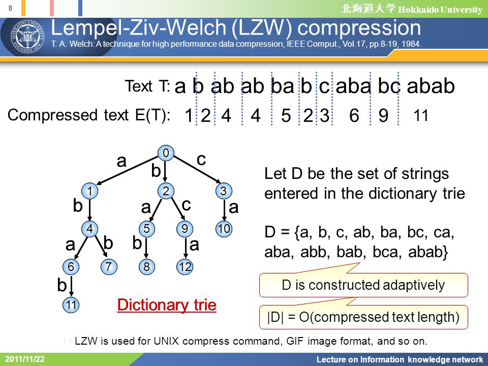 Hokkaido University 8 Lecture on Information knowledge network 2011/11/22 Lempel-Ziv-Welch (LZW) compression a b ab ab ba b c aba bc abab 1234569 11 42 Text T: Compressed text E(T): LZW is used for UNIX compress command, GIF image format, and so on.