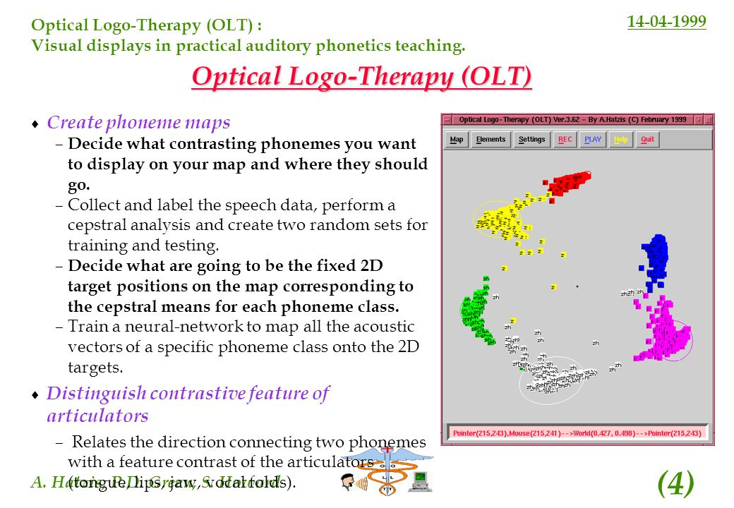14-04-1999 A. Hatzis, P.D. Green, S. Howard (4) Optical Logo-Therapy (OLT) : Visual displays in practical auditory phonetics teaching. Optical Logo-Th