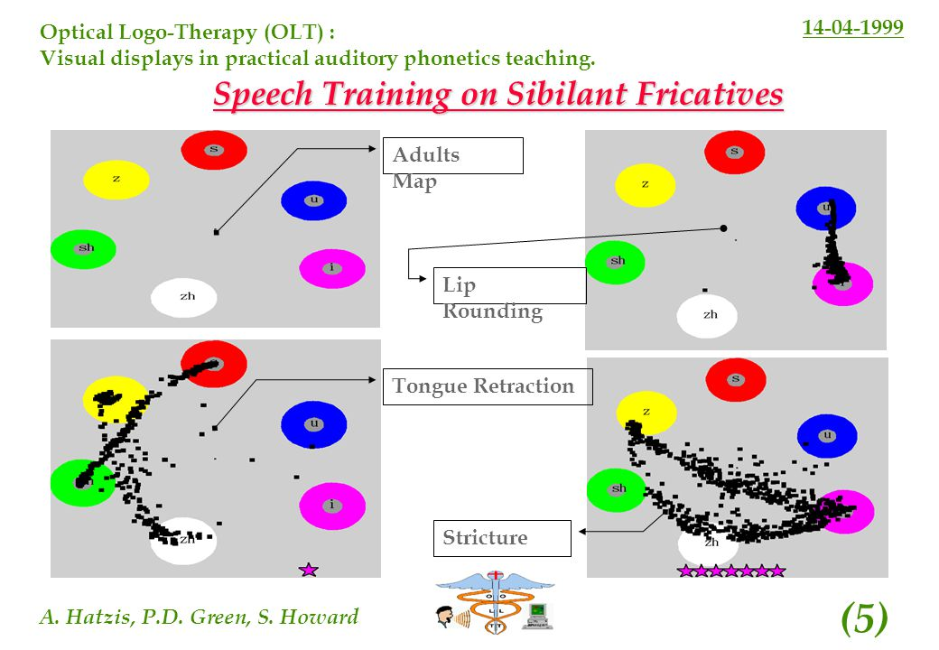 14-04-1999 A. Hatzis, P.D. Green, S. Howard (5) Optical Logo-Therapy (OLT) : Visual displays in practical auditory phonetics teaching. Speech Training