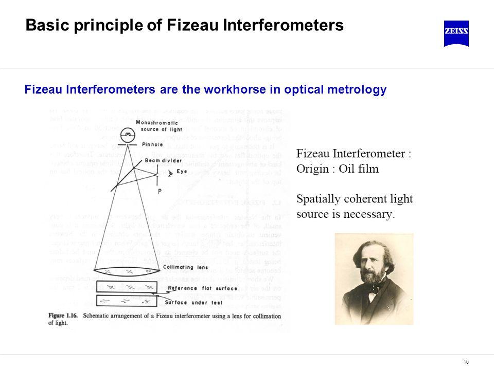 10 Basic principle of Fizeau Interferometers Fizeau Interferometers are the workhorse in optical metrology