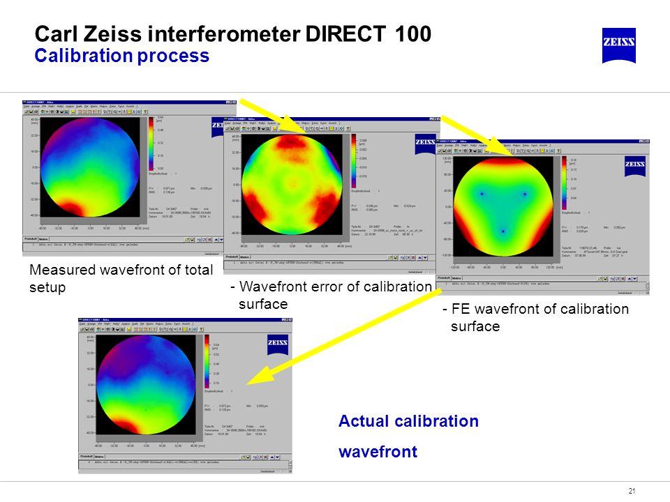 21 Carl Zeiss interferometer DIRECT 100 Calibration process Measured wavefront of total setup - Wavefront error of calibration surface Actual calibration wavefront - FE wavefront of calibration surface