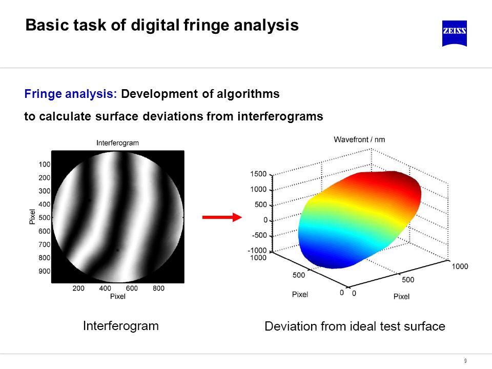 9 Basic task of digital fringe analysis Fringe analysis: Development of algorithms to calculate surface deviations from interferograms