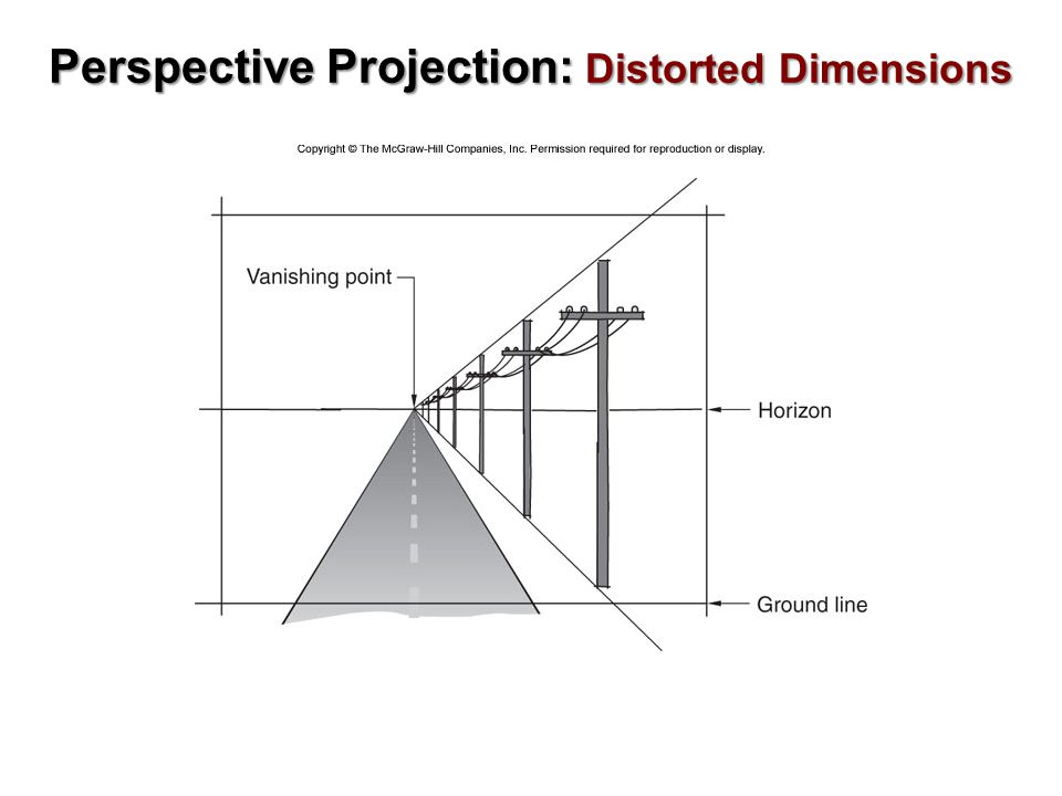 Perspective Projection: Distorted Dimensions