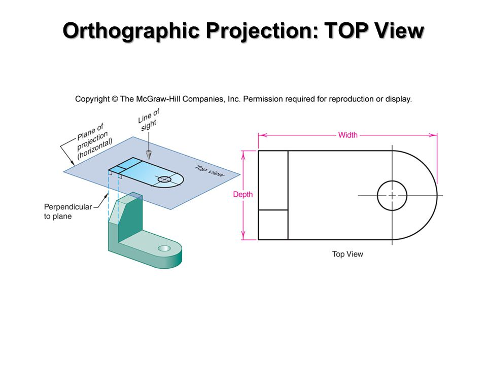 Orthographic Projection: TOP View