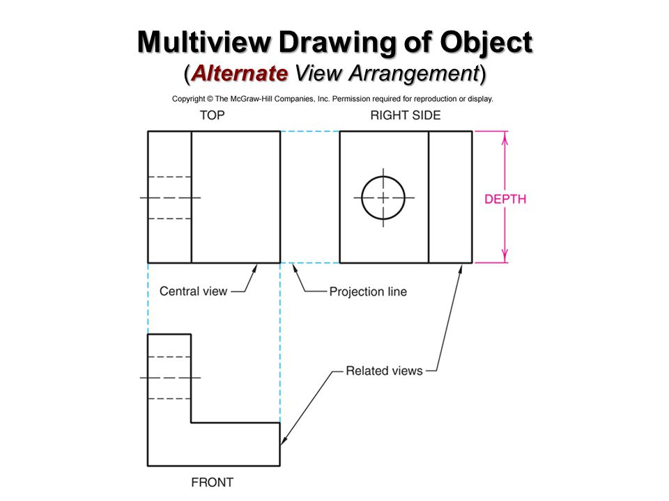 Multiview Drawing of Object (Alternate View Arrangement)