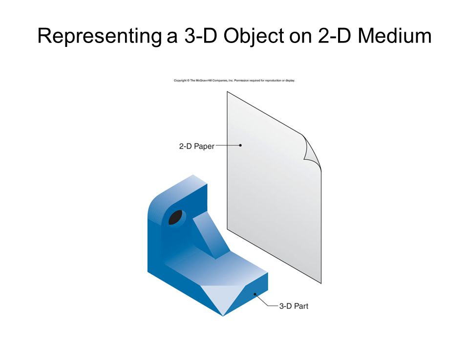 Angles in Multiview Drawings (C) A 90-degree angle can be measured in a foreshortened surface if one edge is true length.
