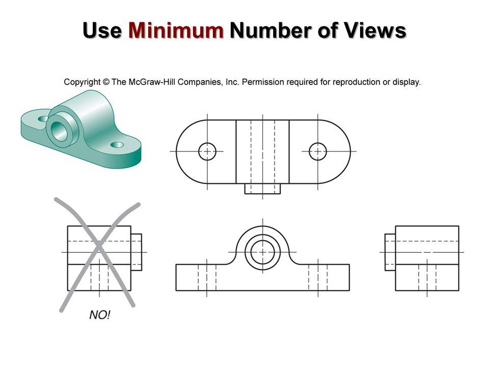 Use Minimum Number of Views