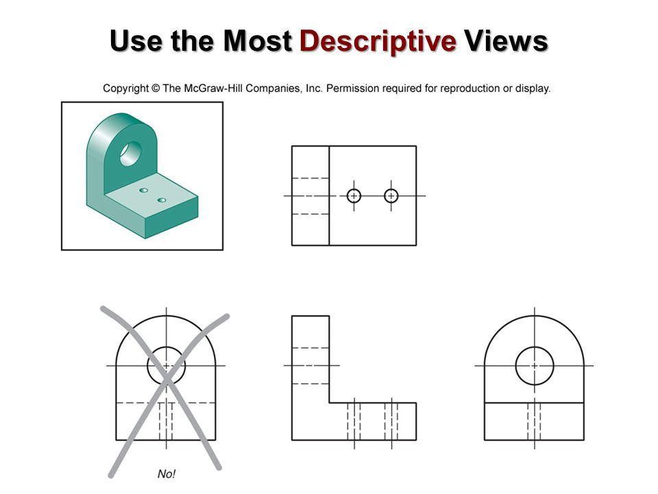 Use the Most Descriptive Views