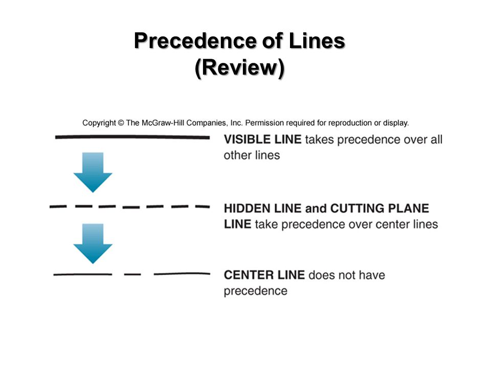 Precedence of Lines (Review)