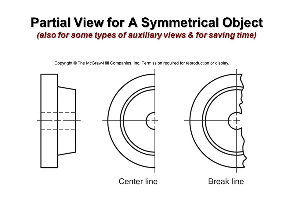 Partial View for A Symmetrical Object (also for some types of auxiliary views & for saving time)