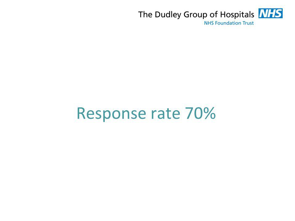 Response rate 70%