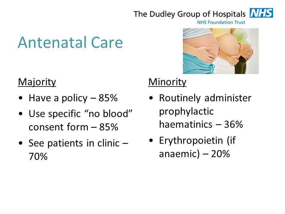 Antenatal Care Majority Have a policy – 85% Use specific no blood consent form – 85% See patients in clinic – 70% Minority Routinely administer prophy