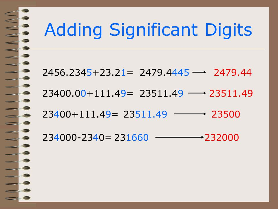 Adding Significant Digits 2456.2345+23.21= 23400.00+111.49= 23400+111.49= 234000-2340= 2479.44 23511.49 23500 232000 2479.4445 23511.49 231660