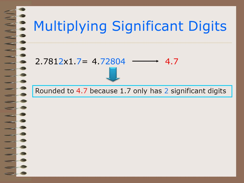 Multiplying Significant Digits 2.7812x1.7=4.72804 Rounded to 4.7 because 1.7 only has 2 significant digits 4.7