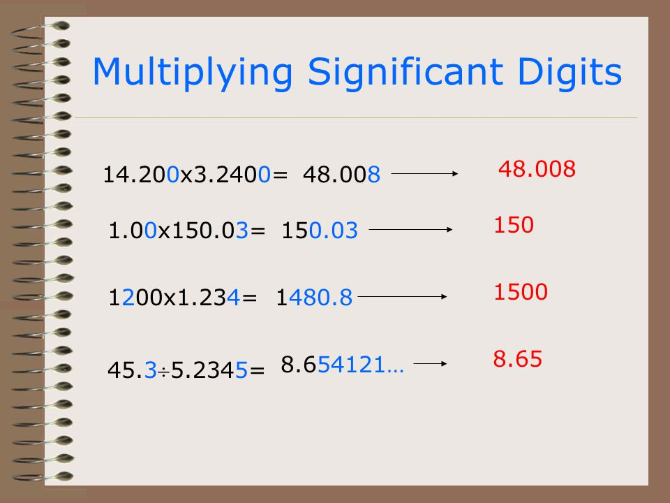 Multiplying Significant Digits 14.200x3.2400= 1.00x150.03= 1200x1.234= 45.3 5.2345= 48.008 150.03 1480.8 8.654121… 48.008 150 1500 8.65