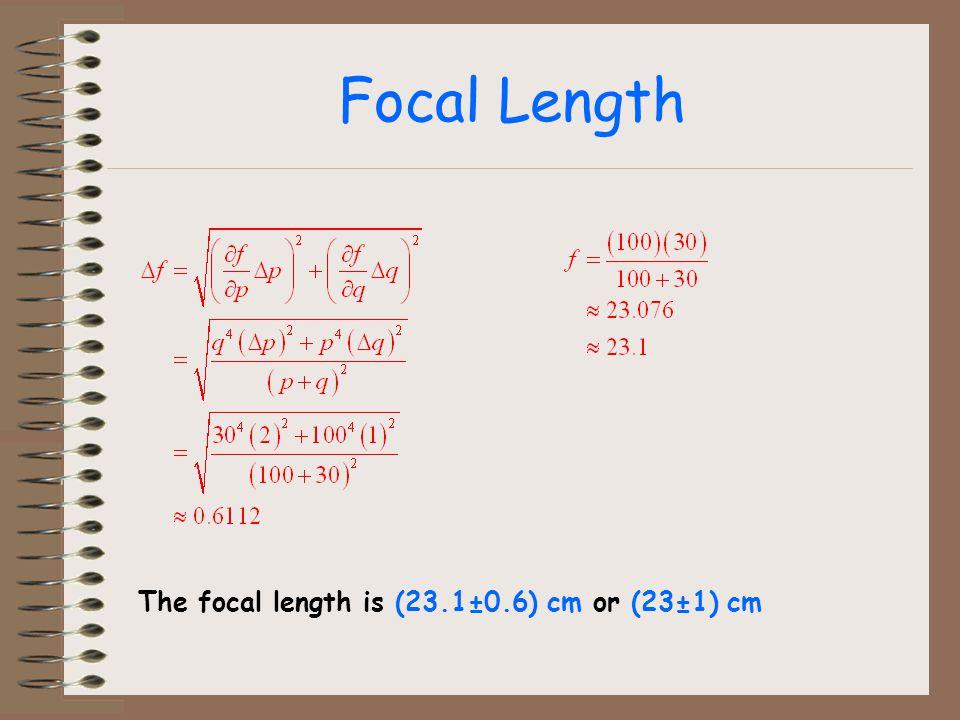 Focal Length The focal length is (23.1±0.6) cm or (23±1) cm